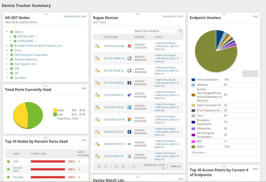 UDT-Device_Tracker_Summary
