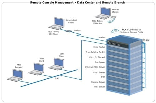 diagram_cisco