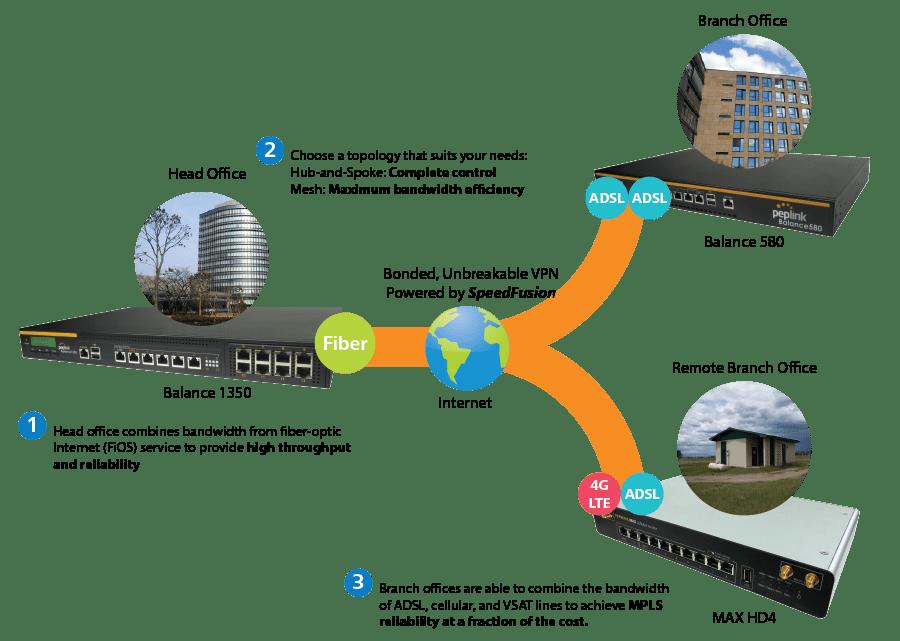 mpls-diagram-02v3