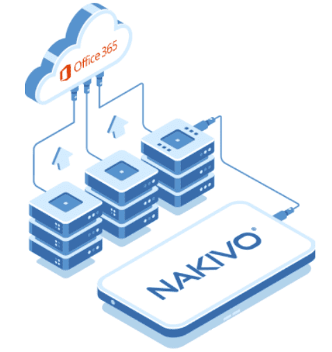 Nakivo 365 - blog